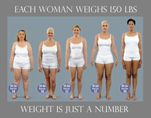 All-women-weight-150